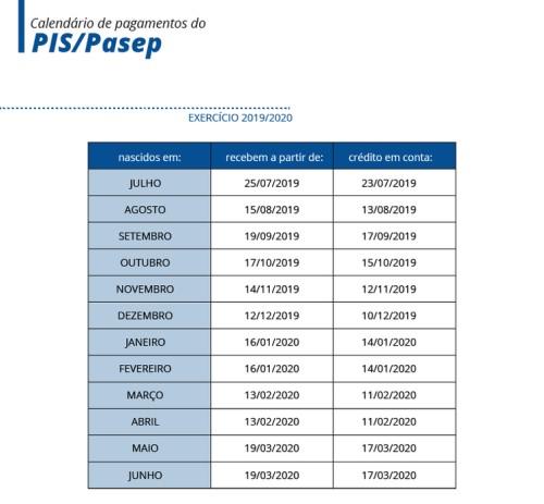 Tabela com as datas de pagamento (Crédito: divulgação)