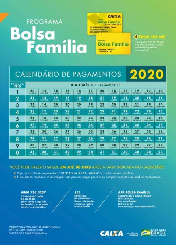 Veja o calendário de pagamento do Bolsa Família (Crédito: divulgação)